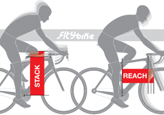 Cómo seleccionar talla y modelo de bicicleta: Stack & Reach