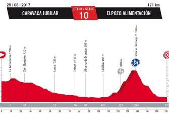 Vuelta-10ª