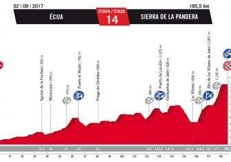 Vuelta-14ª