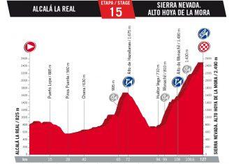 Vuelta-15ª