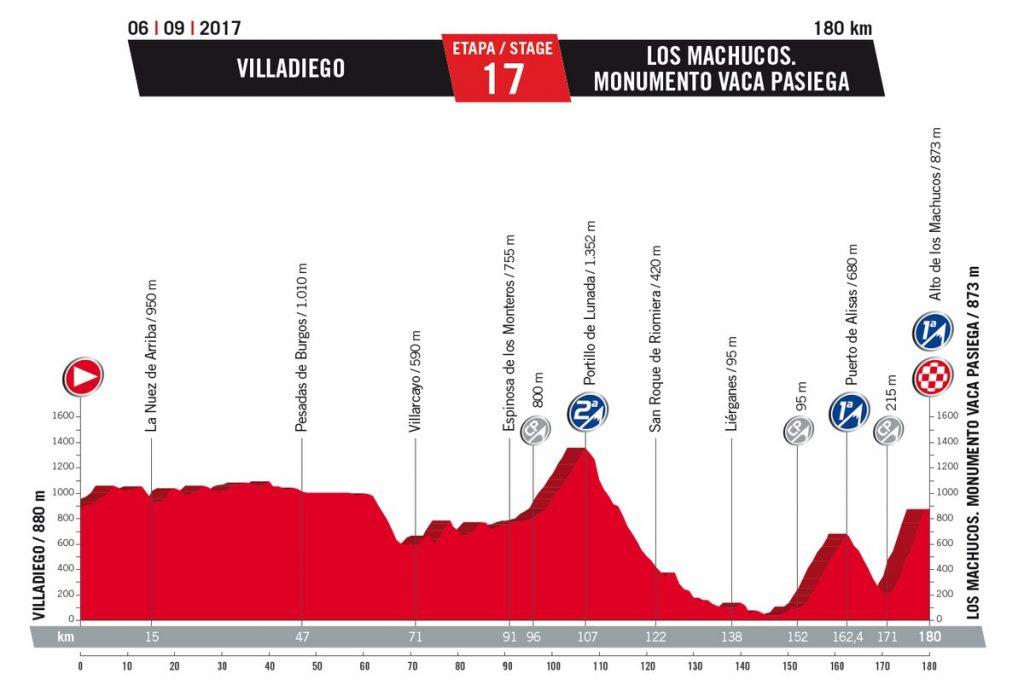 Vuelta-17ª