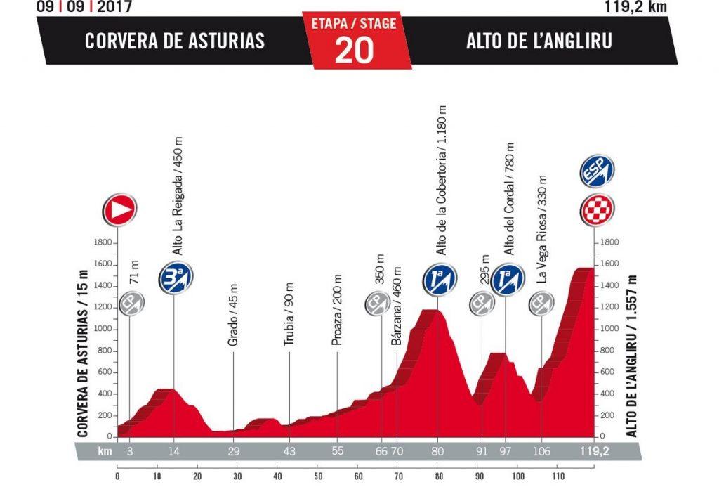 Vuelta-20ª