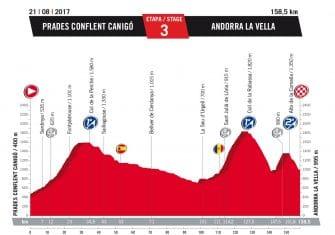 Vuelta-3ª