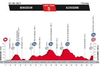 Vuelta-5ª