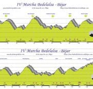 marcha_bedelalsa_perfiles_g_2017_bedelalsa