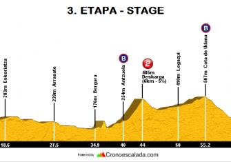 3ª-etapa-Bira-2017