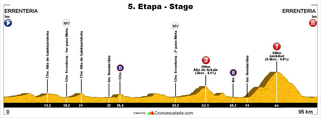 5ª-etapa-Bira-2017