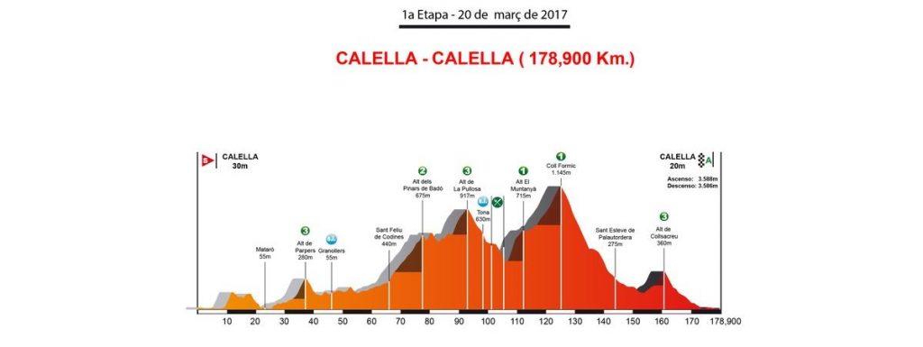volta-catalunya-2017-1ª-etapa