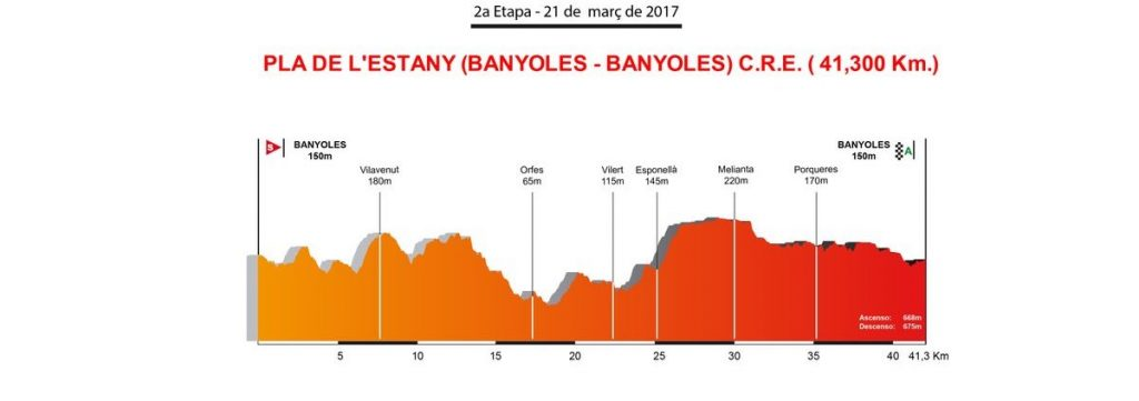 volta-catalunya-2017-2ª-etapa