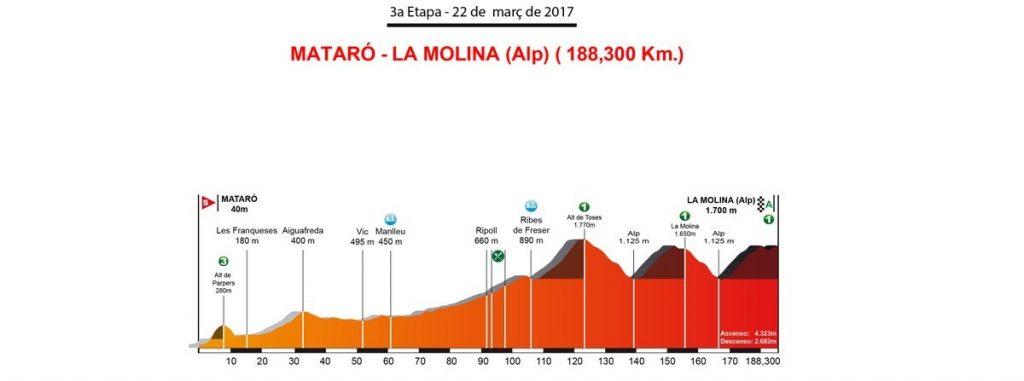 volta-catalunya-2017-3ª-etapa