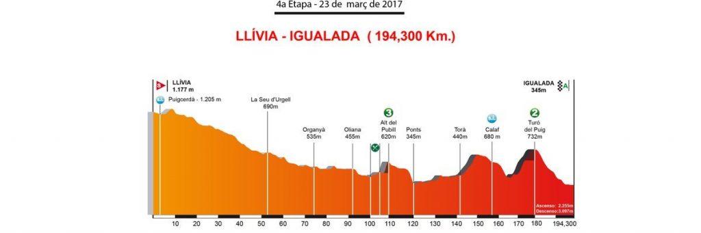 volta-catalunya-2017-4ª-etapa