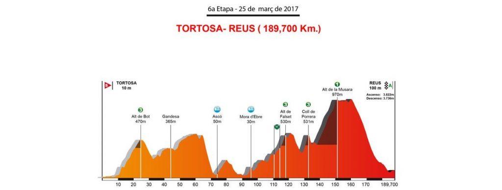 volta-catalunya-2017-6ª-etapa