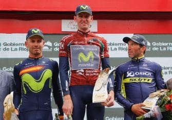 sutherland-movistar-team-la-rioja-2017-2