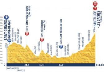 El Tour del Porvenir presenta su alpino recorrido (Perfiles)