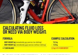 La hidratación correcta durante una etapa: ¡Llena el depósito!