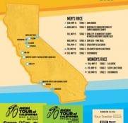 El Tour de California presenta su recorrido 2018