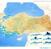 Tour Turquía