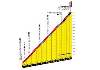 Tour Francia 2019: La montaña, al detalle