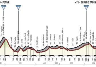 giro-2018-etapa10