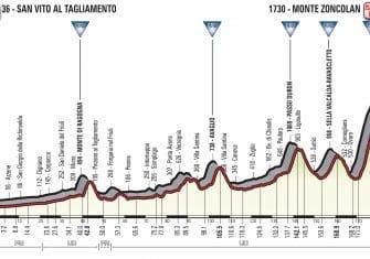 giro-2018-etapa14