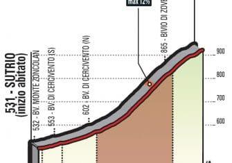 giro-2018-etapa14-valcadia