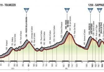 giro-2018-etapa15