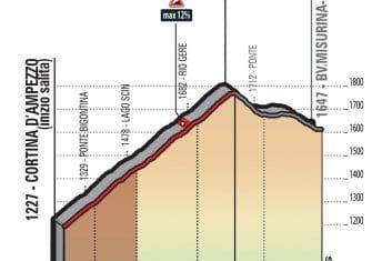 giro-2018-etapa15-trecrocci