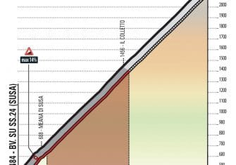 giro-2018-etapa19-finestre