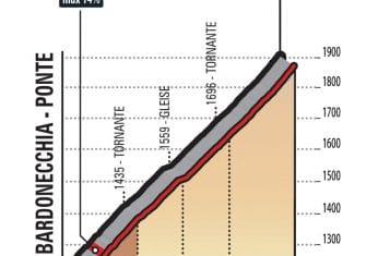 giro-2018-etapa19-jafferau