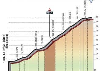 giro-2018-etapa20-cervinia