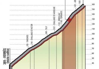 giro-2018-etapa20-tsecore