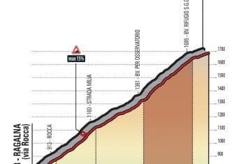 giro-2018-etapa6-etna