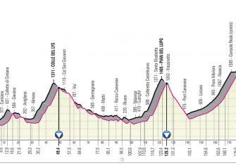 giro-2019-etapa13
