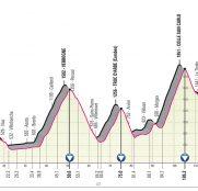 giro-2019-etapa14