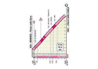 giro-2019-etapa14-colle-san-carlo