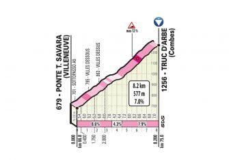 giro-2019-etapa14-truc-darbe
