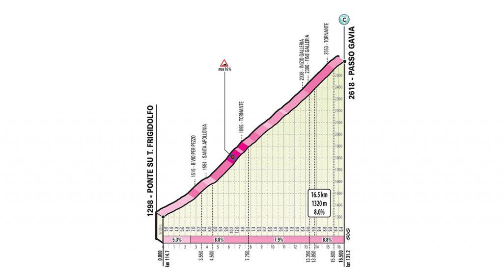 giro-2019-etapa16-gavia