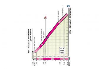 giro-2019-etapa16-mortirolo