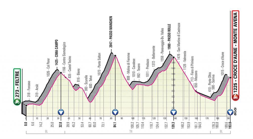 giro-2019-etapa20