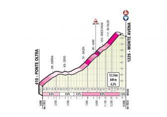 giro-2019-etapa20-monte-avena