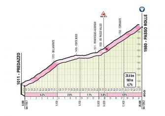 giro-2019-etapa20-passo-rolle