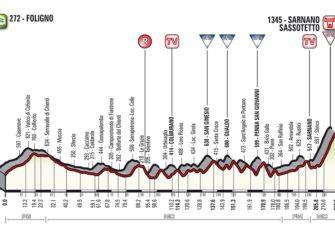 """Un """"recorrido clásico"""" para la Tirreno-Adriatico 2018"""