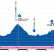 vuelta-andalucia-2019-etapa4-perfil