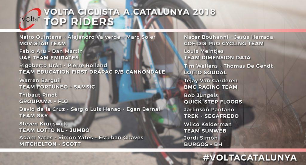 volta-catalunya-2018-participacion