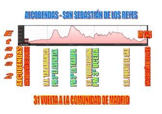 vuelta-madrid-2018-etapa1