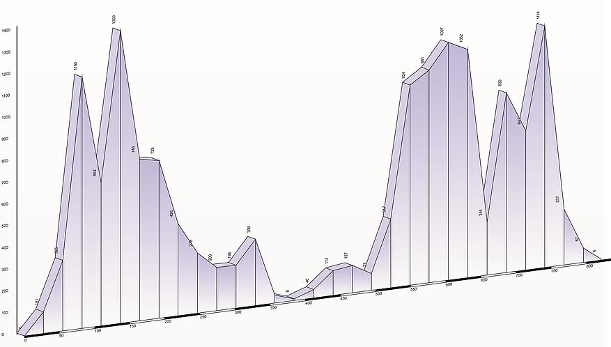 race-across-italy-perfil