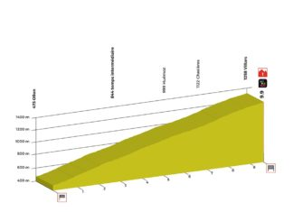 Tour Romandía: La antesala del Giro en clave Tour (Previa y dorsales)
