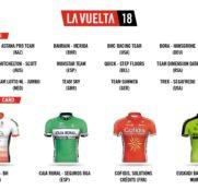 La Vuelta a España 2018 anuncia sus invitaciones