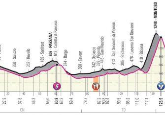 giro-italia-2019-etapa12