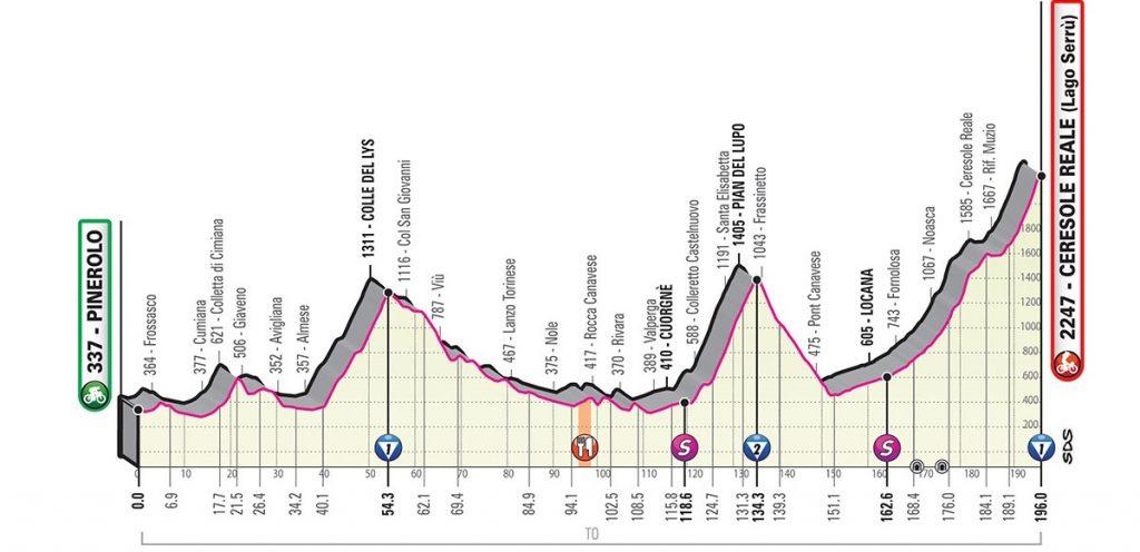 giro-italia-2019-etapa13